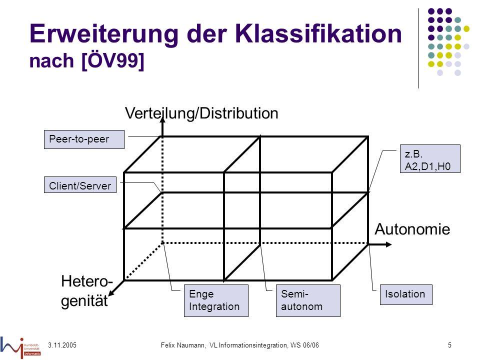 Erweiterung der Klassifikation nach [ÖV99]